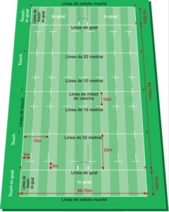Área de juego Rugby