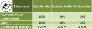 parámetros calidad estructural