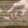 Análisis laboratorio Suelo en extracto saturado SES