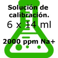 2000 ppm na