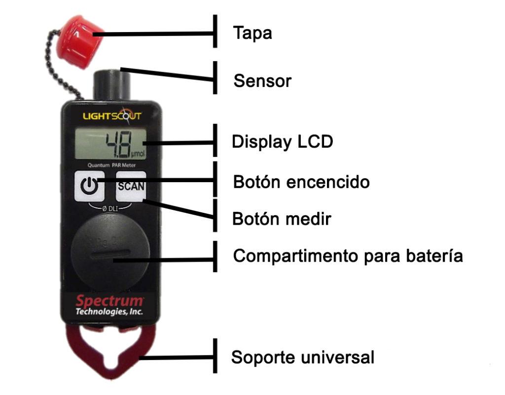 elementos del sensor PAR de luz